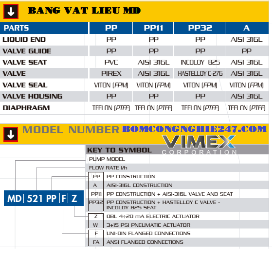 bang-vat-lieu-md