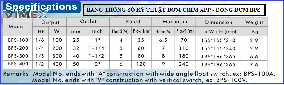 bang-thong-so-bom-chim-bps-100