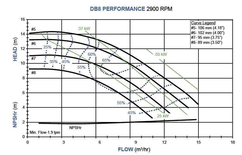 db8-duong-dac-tinh