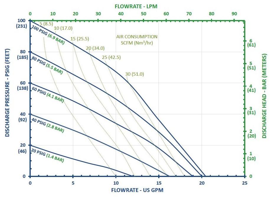 hieu-suat-bom-mang-FT05 nm